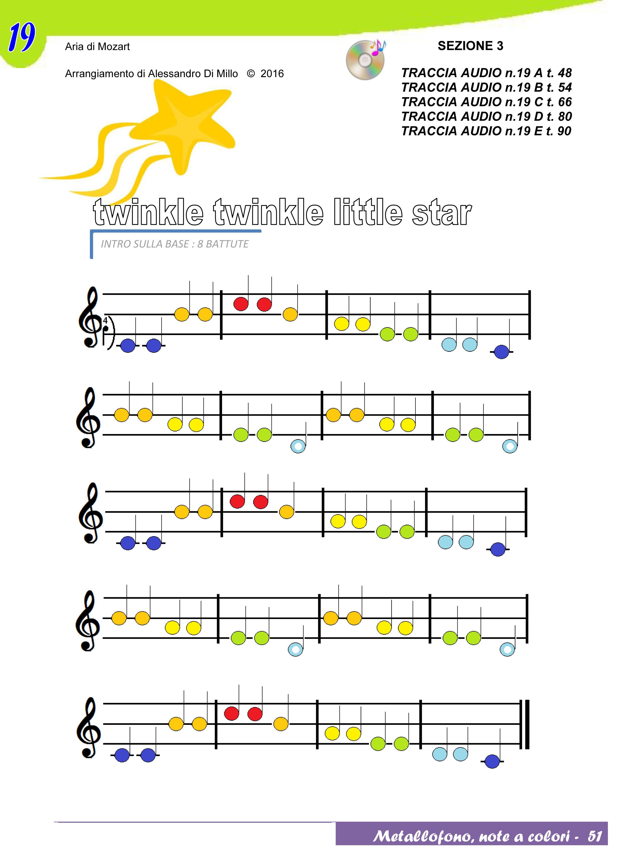 Twinkle Twinkle Little Star Scheda Da Suonare Musica A Scuola Primaria Ed Infanzia