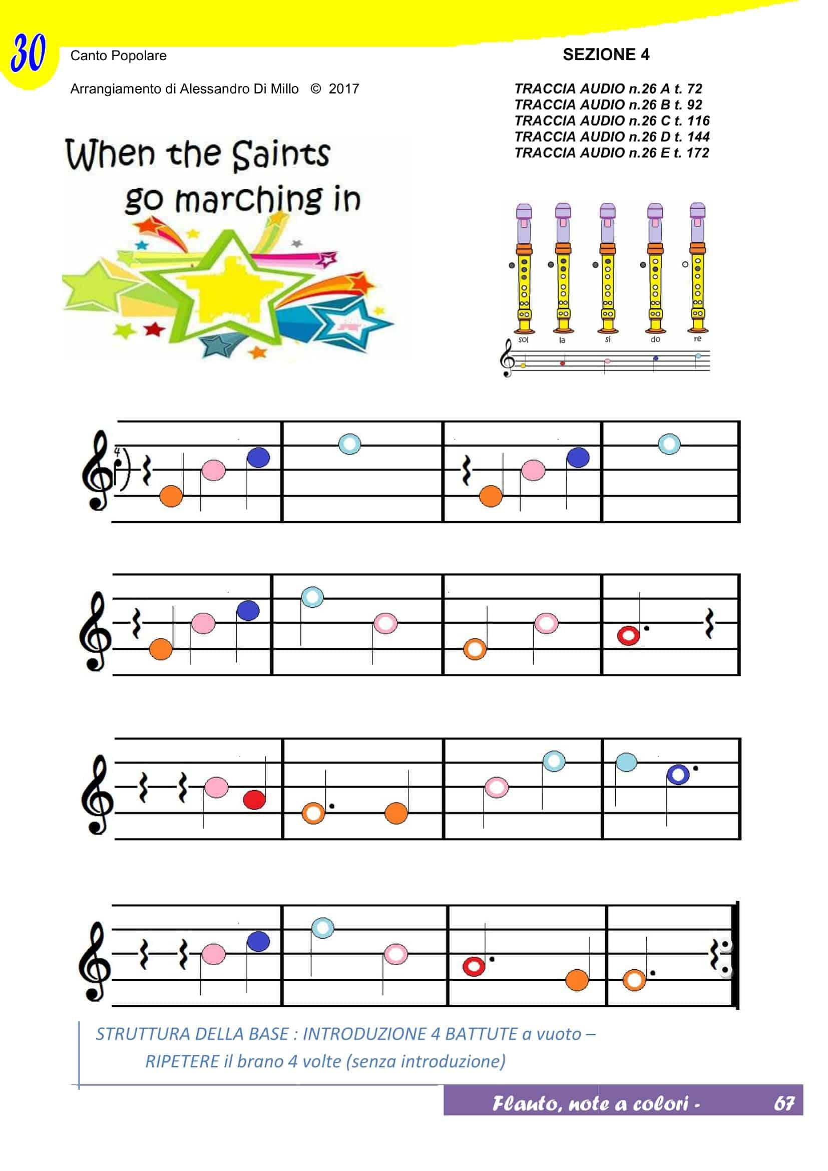 Materiali Didattici Gratuiti Musica A Scuola Primaria Ed Infanzia